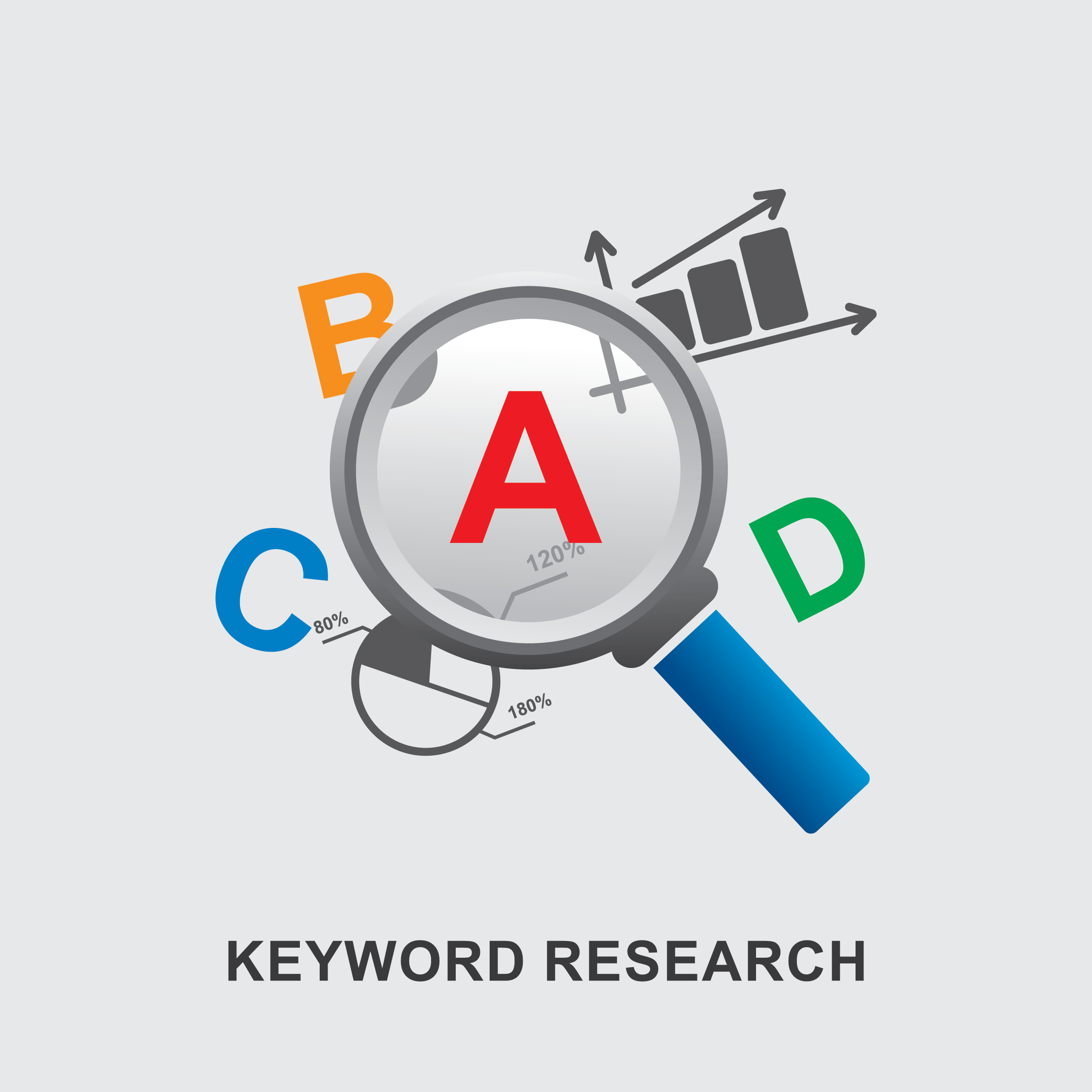 keyword research steps